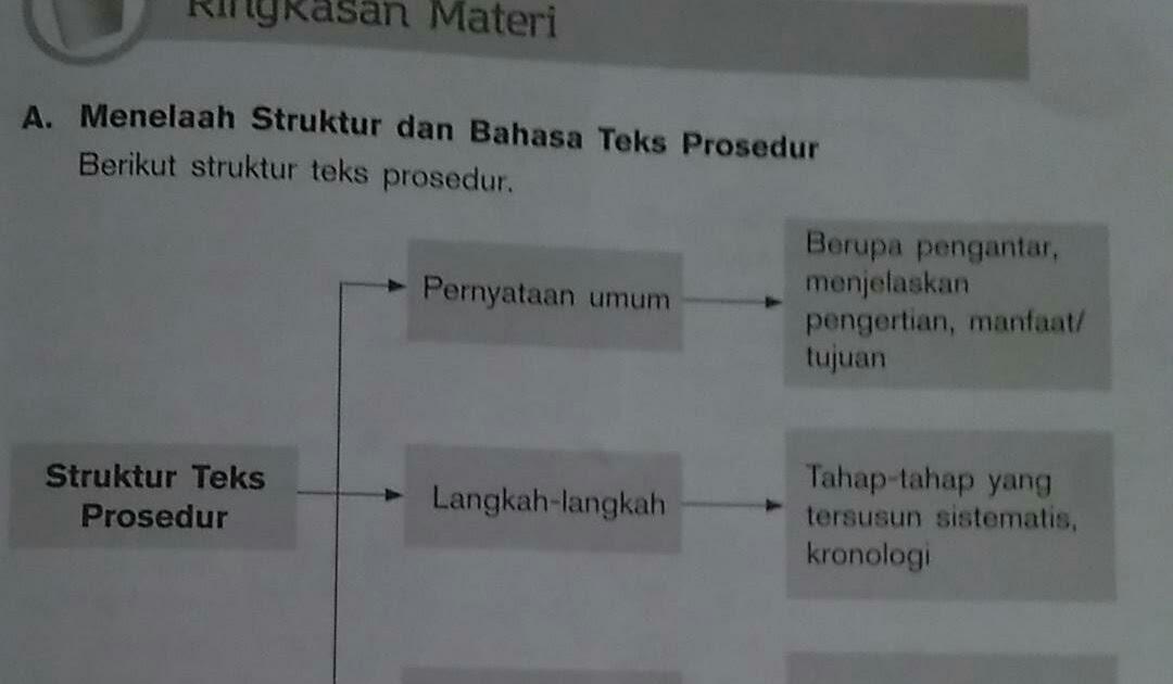 Sebut Dan Jelaskan Struktur Teks Prosedur Berbagi Struktur