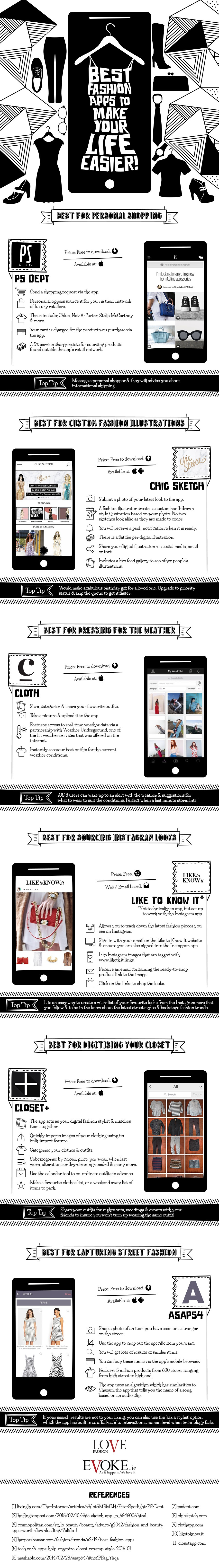 Best-Fashion-Apps-Infographic