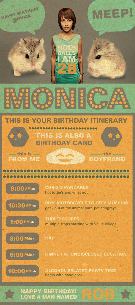 Monica Itinerary