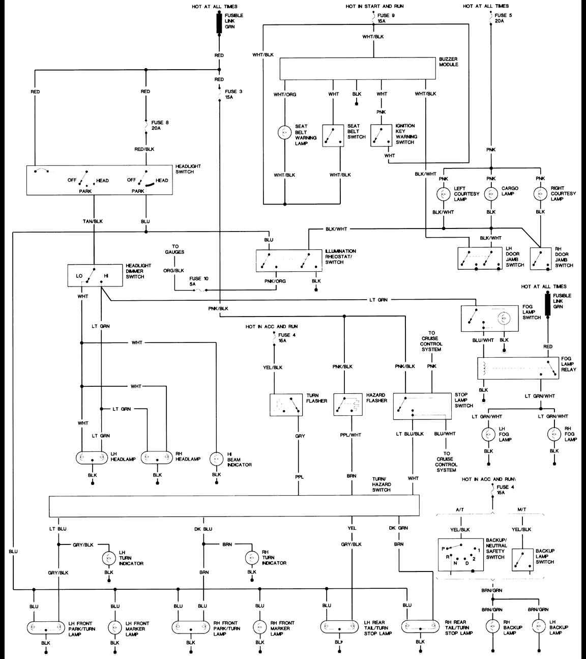 85 Jeep Wiring Diagram Full Hd Version Wiring Diagram Loeb Diagram Scacchicavarzere It