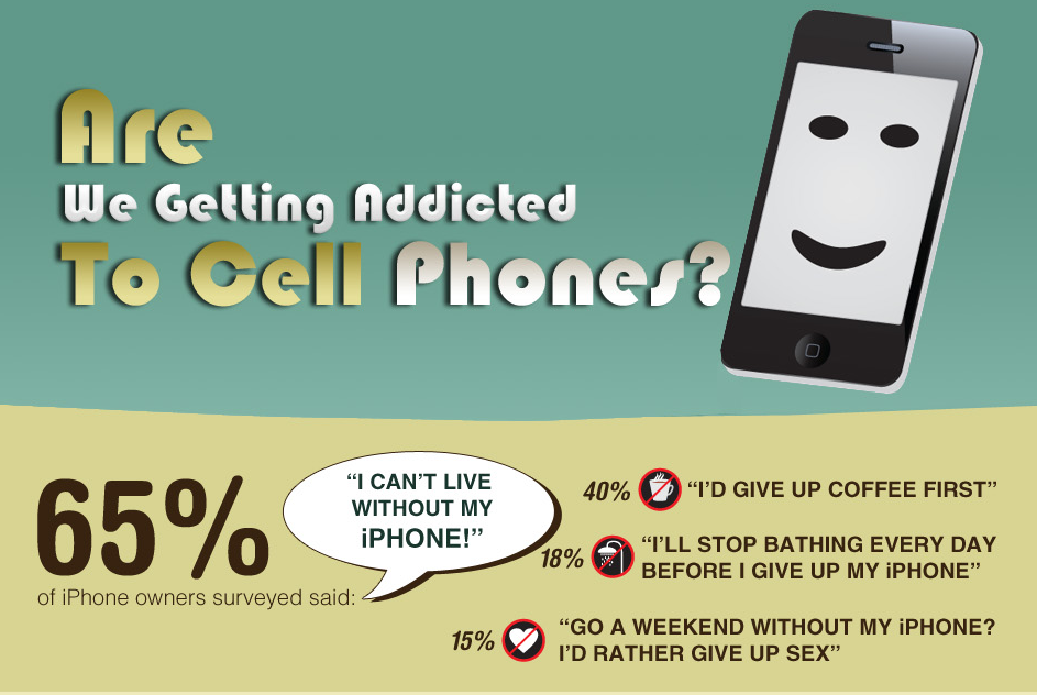 Cell Phone Addiction Funny Quotes
