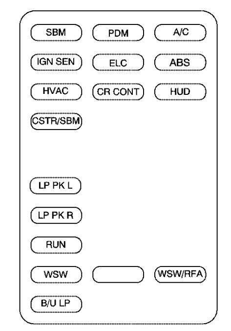 Buick Park Avenue (1998 - 1999) - fuse box diagram ...