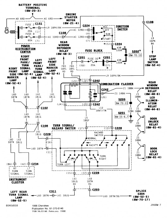 1999 Jeep Wiring Diagram Turn Signa Wiring Diagram Schematic Memory Store Memory Store Aliceviola It