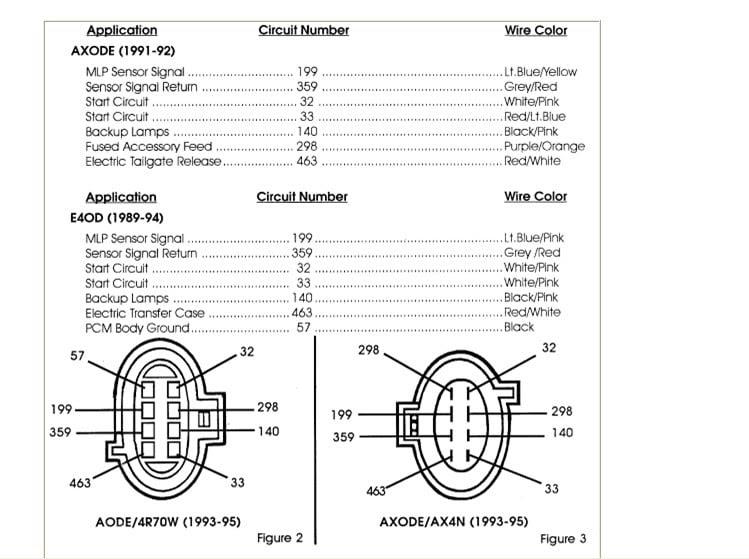 Ford E40d Transmission Wiring Harnes - Wiring DiagramWiring Diagram