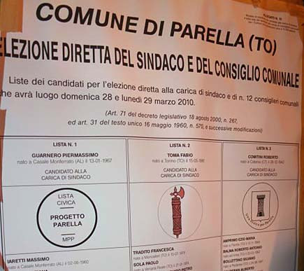 Simboli del partito fascista nelle liste elettorali