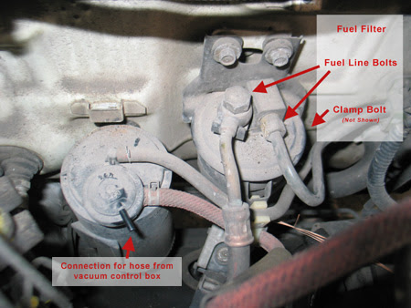 2003 Jeep Wrangler Fuel Filter Location - Fuse Box 2007 Dodge 3500 -  maxoncb.lalu.decorresine.itWiring Diagram Resource