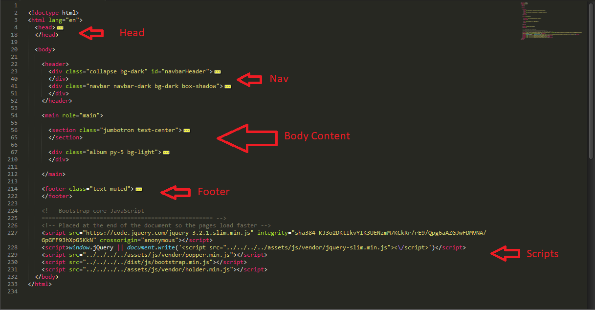 Integrating Bootstrap Template With Laravel
