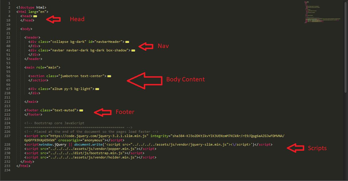 Embedding Html In Articles Joomla 3