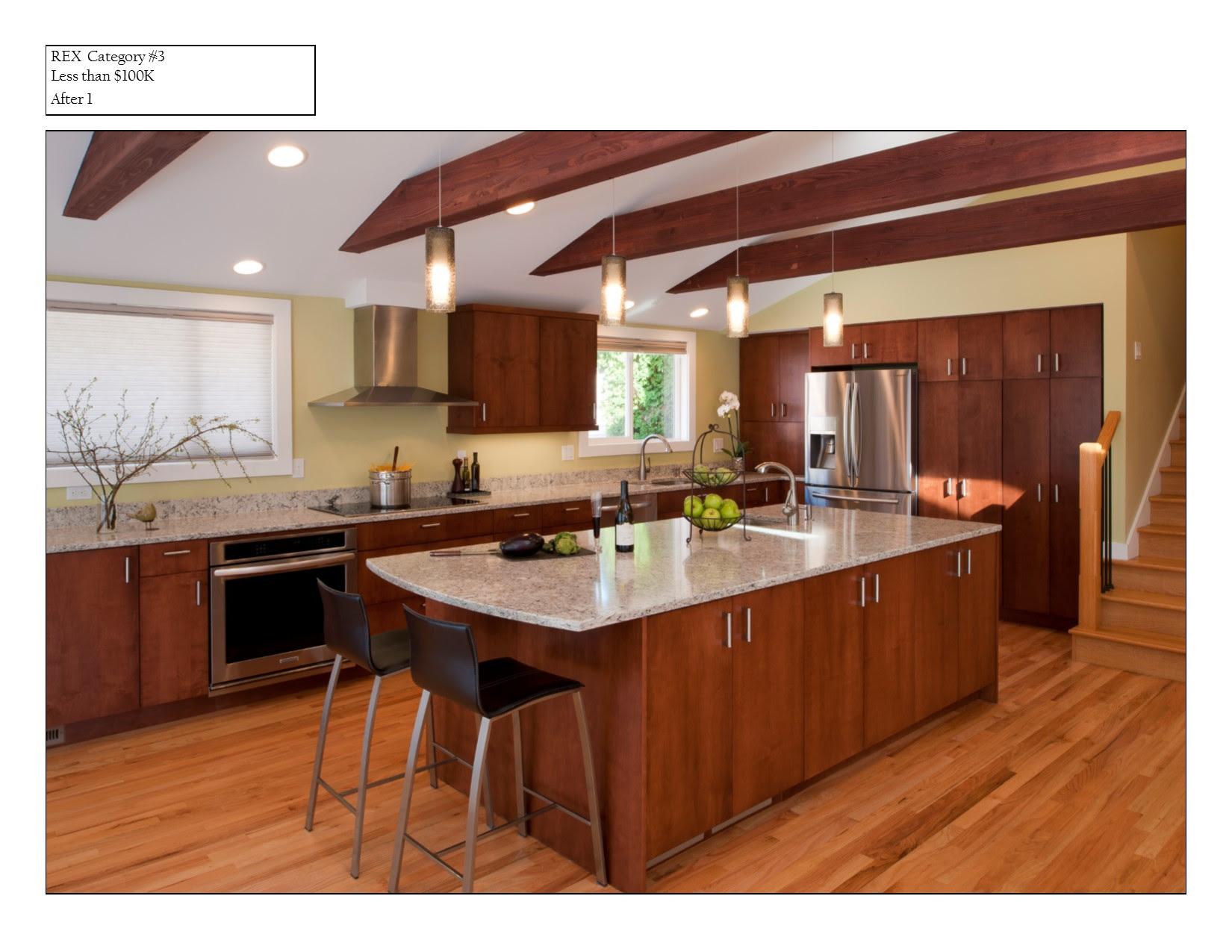 Best Kitchen Remodel Ideas 2018