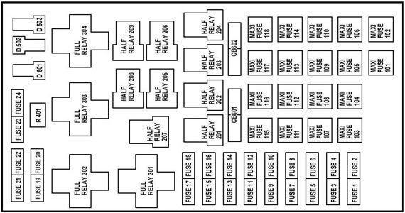 2001 F150 Under Hood Fuse Box Wiring Data