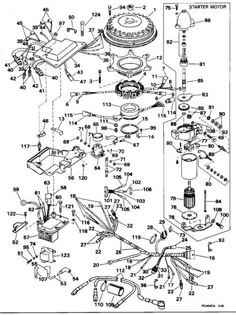 Suzuki Outboard Motor Parts Diagram - impremedia.net
