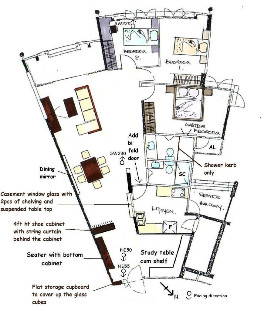 Kitchen Layout - Feng Shui at Forum.