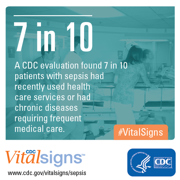 A CDC evaluation found 7 in 10 patients with sepsis had resently used health care services or had chronic diseases requiring frequent medical care