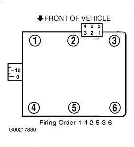 2002 ford ranger engine wiring harness 1994 ford 4 0 engine wiring diagram wiring diagrams  1994 ford 4 0 engine wiring diagram