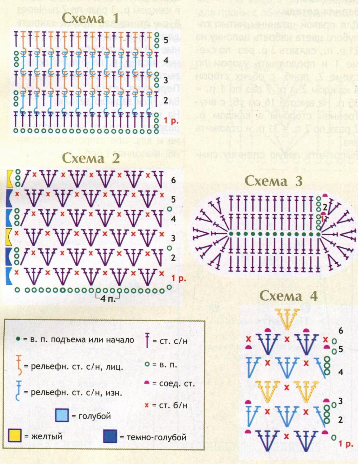 Coveralls and booties in the newborn crochet scheme