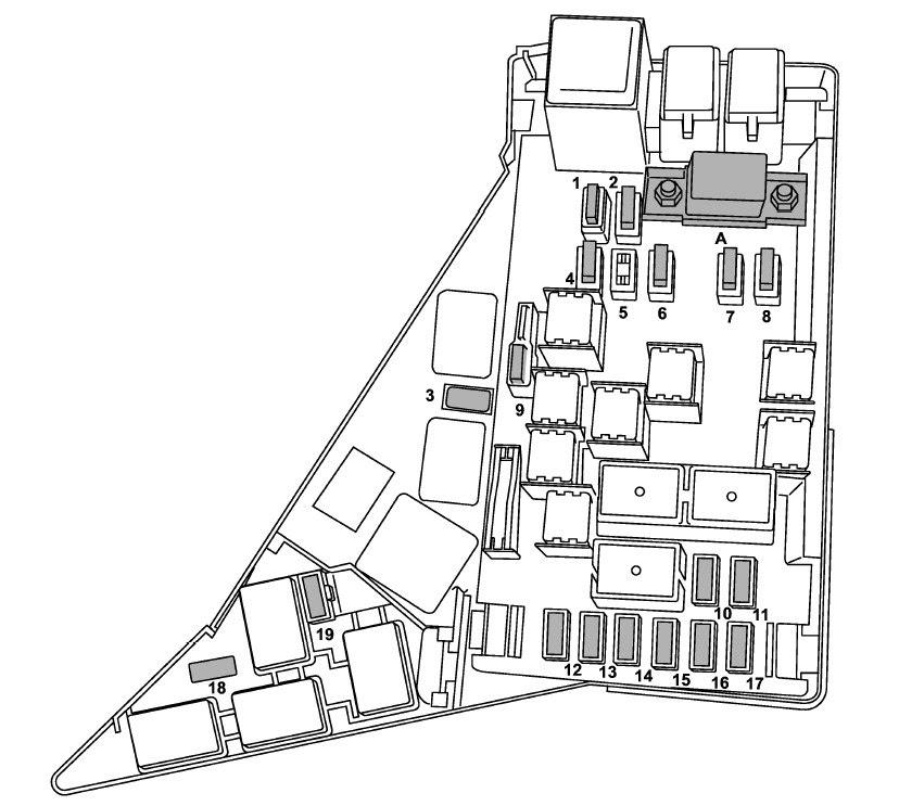 Diagram 2012 Subaru Forester Fuse Box Diagram Full Version Hd Quality Box Diagram Smcwiringl Wecsrl It