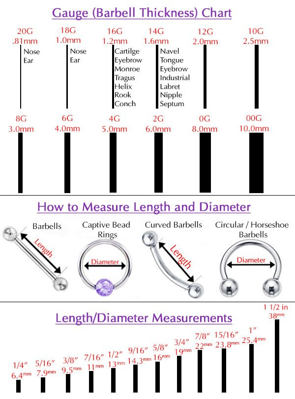 How To Pierce Your Own Lip Painlessly At Home Gauge Kits Needles