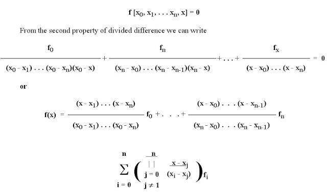 Lagrange Interpolation With MATLAB Program Example