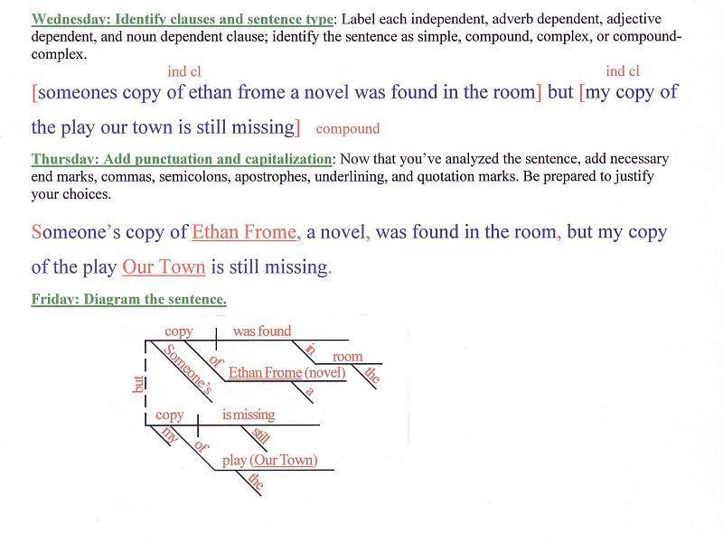 AP Grammar_lesson 08152014