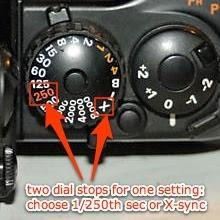 Nikon F4s X-Sync