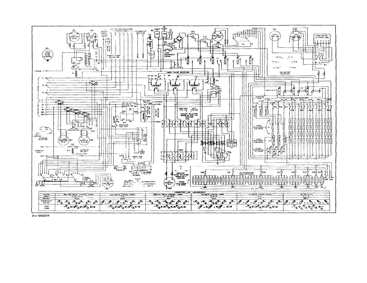 Diagram Cessna Aircraft Model 172d Wiring Diagram Manual Full Version Hd Quality Diagram Manual Diagramsfuhr Dolcialchimie It