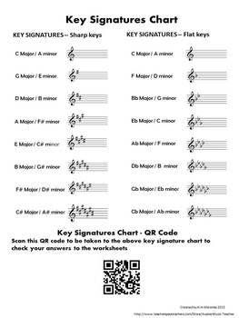 KEY SIGNATURES: Chart and Worksheets with QR Codes | Words, Keys ...
