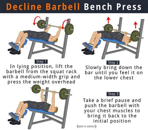 decline barbell bench press forms benefits muscles
