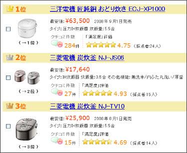 http://kakaku.com/kaden/rice-cooker/ranking_2125/