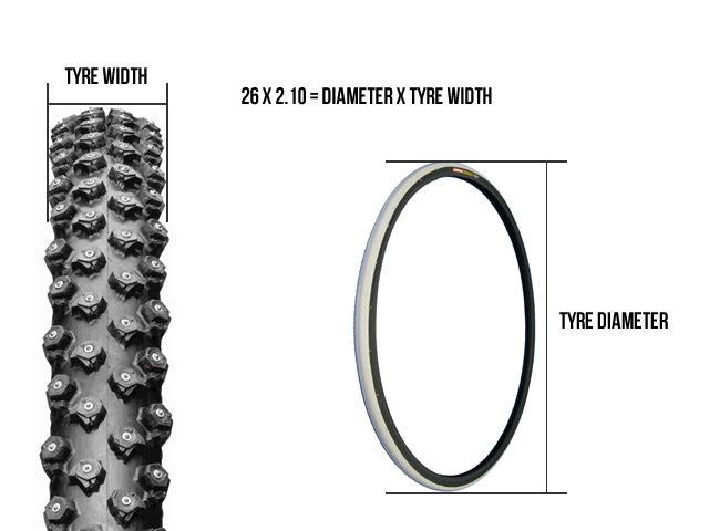 Image Result For Different Size Tires