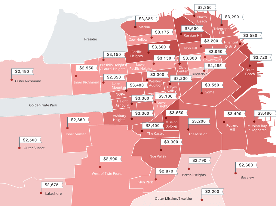 Finding Cheap Housing In San Francisco By Modeling