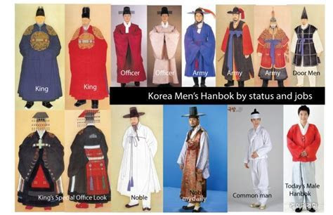 Best 25  Korean traditional dress ideas on Pinterest