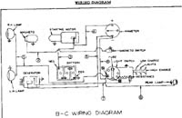 Alli Chalmer G Wiring Diagram - Wiring Diagram NetworksWiring Diagram Networks - blogger