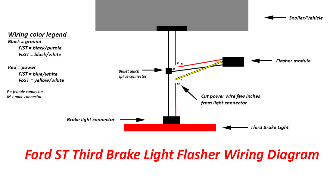 Ford Fiesta Rear Light Wiring Diagram Aamidis Blogspot Com