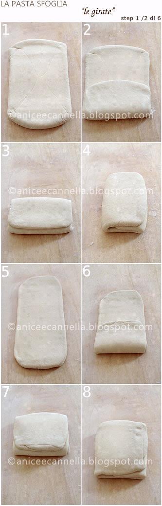 pasta sfoglia step by step 1.2.6