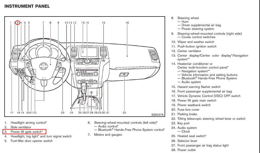 Nissan Murano Fuse Diagram Full Hd Version Fuse Diagram Sadadiagram As4a Fr