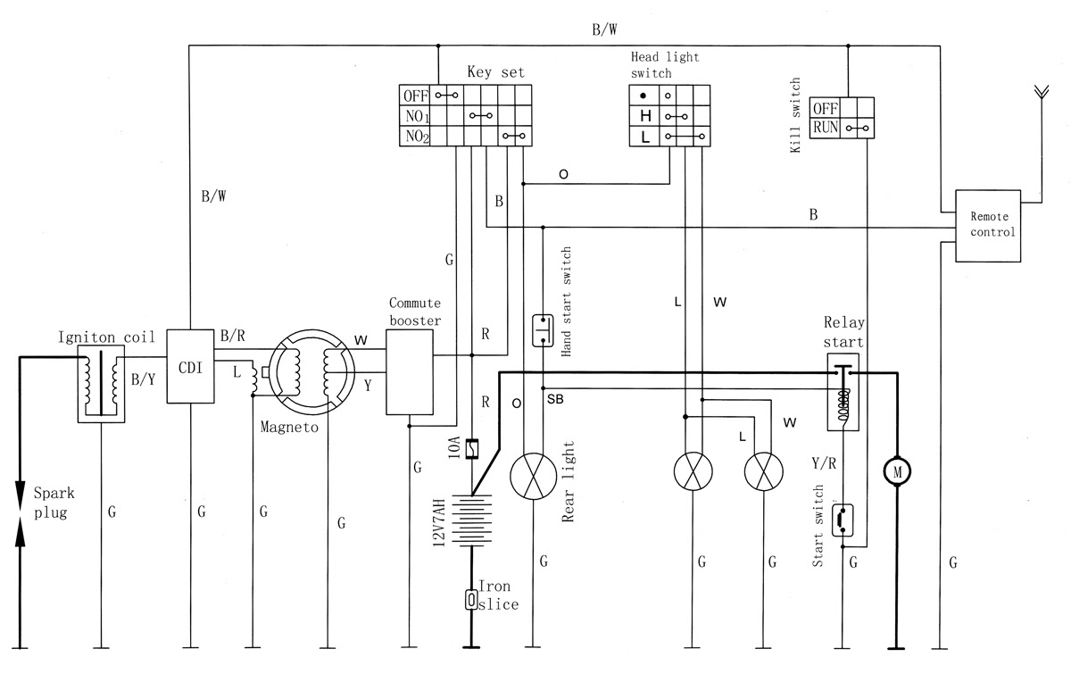 Coolster 110 Wiring Diagram Integra Power Window Wiring Diagram Begeboy Wiring Diagram Source