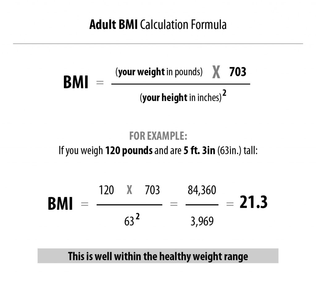 body fat percentage and health risks