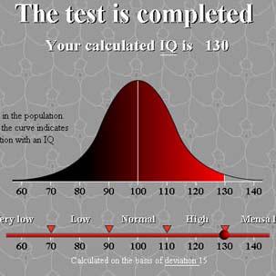 Test online, calcolare il proprio quoziente intellettivo QI
