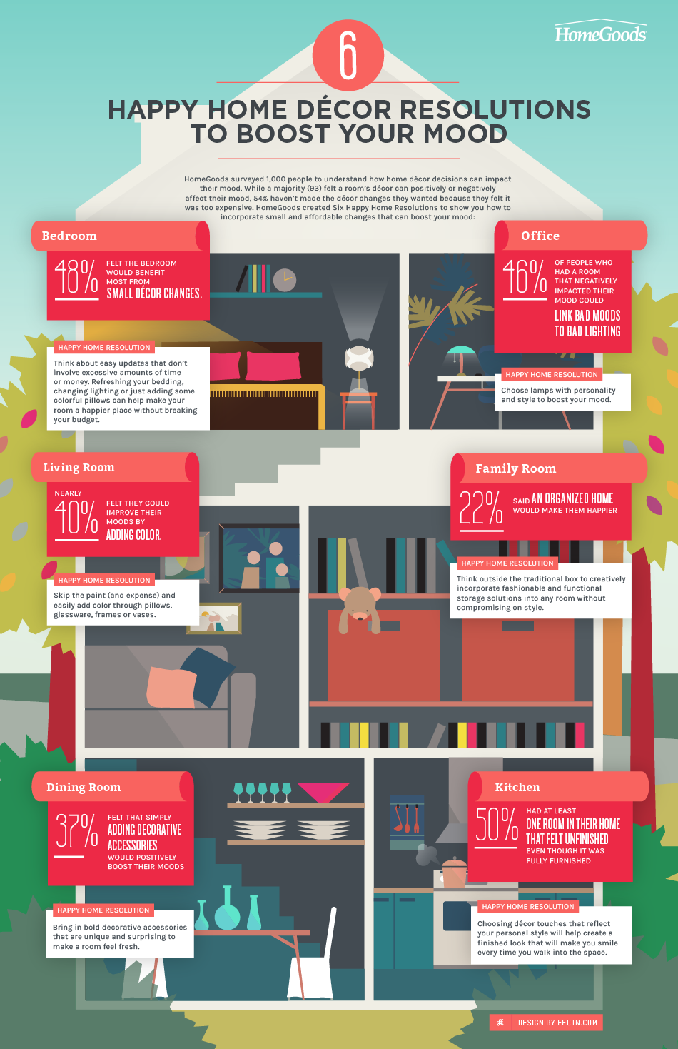 Infographic: 6 Happy Home Decor Resolutions to Boost Your Mood