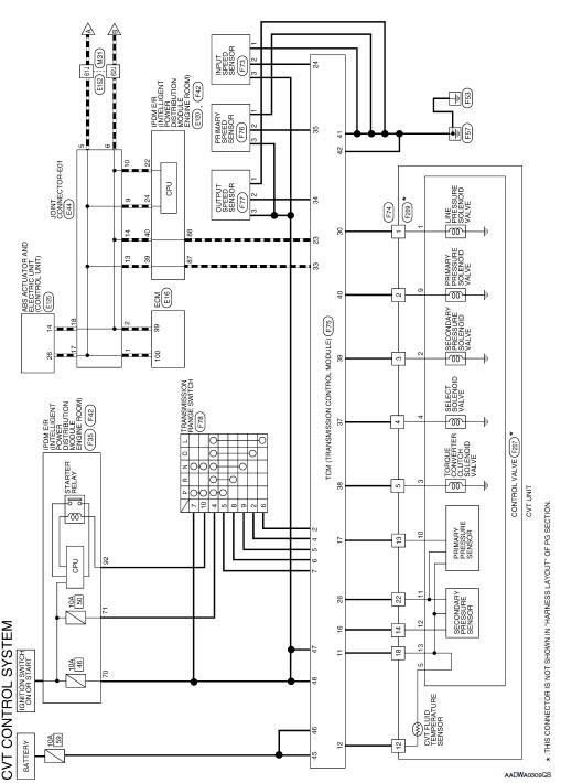 Nissan Rogue Service Manual Cvt Control System Wiring Diagram Transaxle Transmission Transmission Driveline
