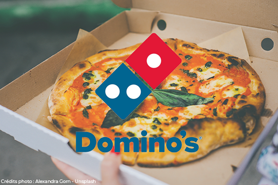 Domino's Pizza Inc Revenue 2006-2020 | DPZ