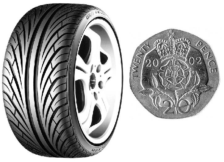 Tyre And 20p