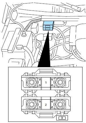 Ford F 250 Light Duty 1997 1999 Fuse Box Diagram Auto Genius