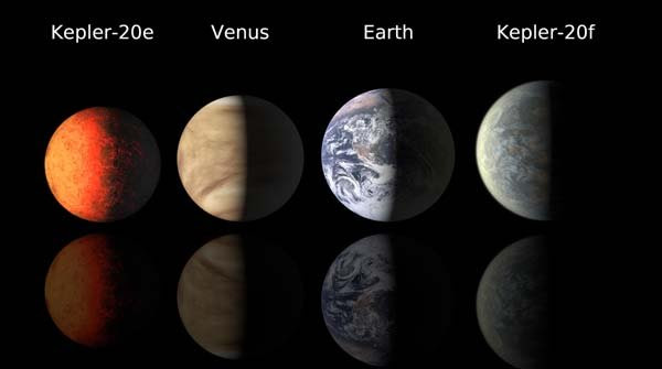 This chart compares the first Earth-size planets found around a sun-like star to planets in our own solar system, Earth and Venus. NASA's Kepler mission discovered the new found planets, called Kepler
