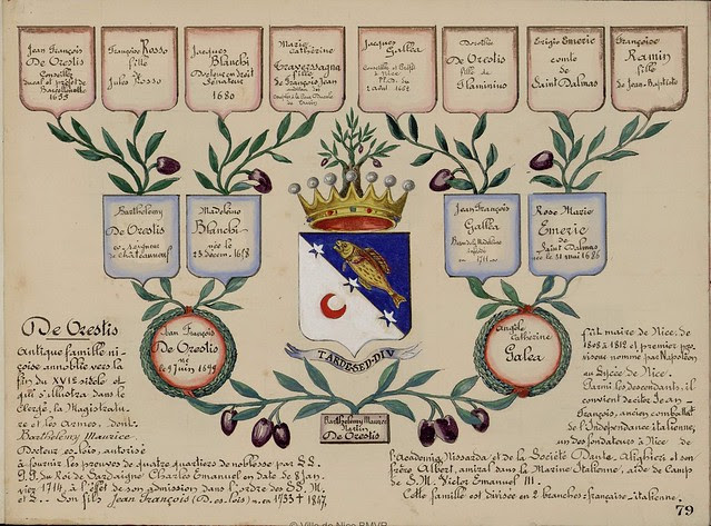 De Orestis (family tree)