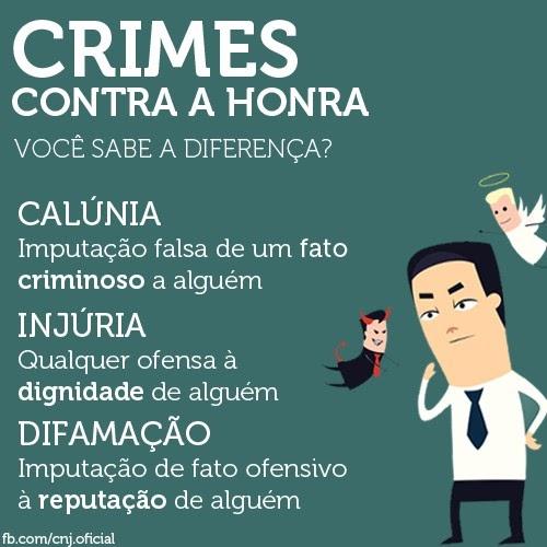 Crime contra honra, cometido por blogs de Colombo?
