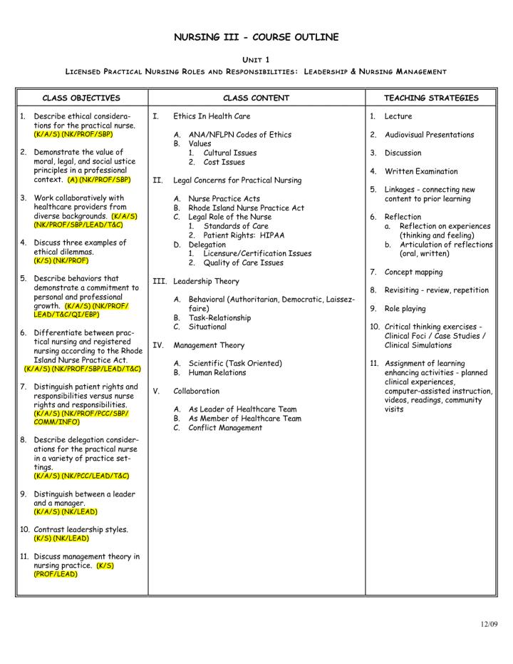 2003-2004 NANDAApproved Nursing DiagnosesActivity ...