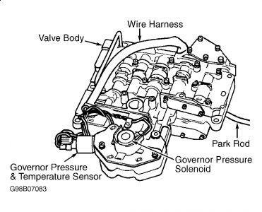 Transmission Will Not Shift: My Truck Is a V8 Four Wheel ...