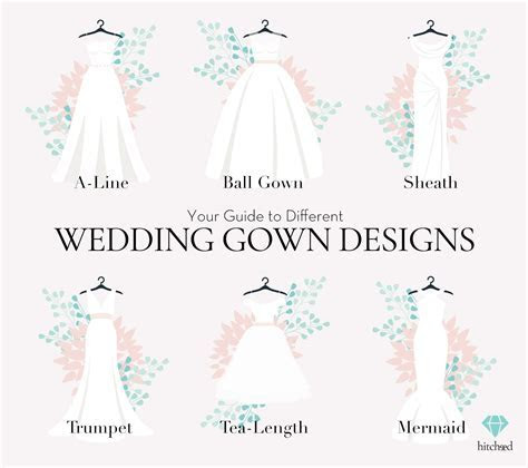 What Are The Different Styles Of Wedding Gowns You Can