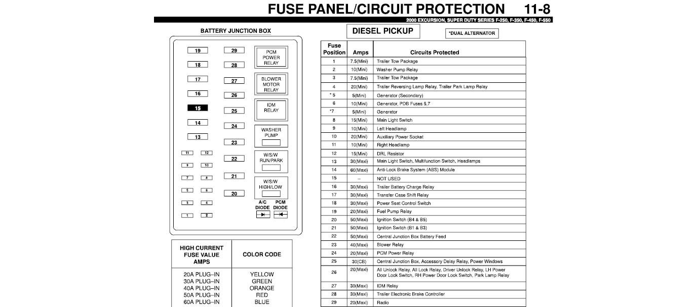 2009 Jeep Patriot Fuse Box Diagram Wiring Diagrams Site Data A Data A Geasparquet It